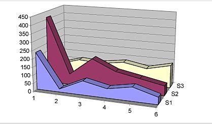ANALYSE-DE-LA-PRESSION-DE-CHASSE-EXERCEE-SUR-LE-LOUP-DEF-3.jpg