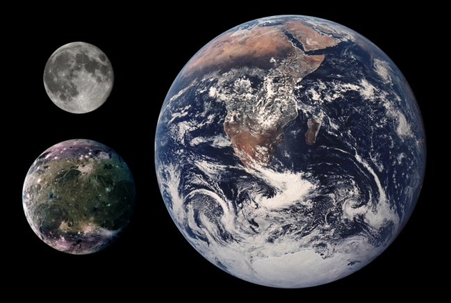Ganymed_Earth_Moon_Comparison.png