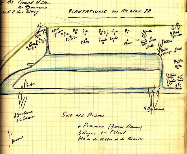 Plantations réalisées fin 82
