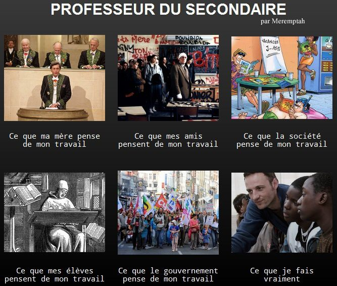 Ce que je fais vraiment professeur enseignant What People Think I Do What I Really Do Teacher