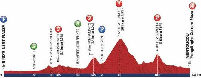 Tour-de-Pekin-2012-etape-2-profil