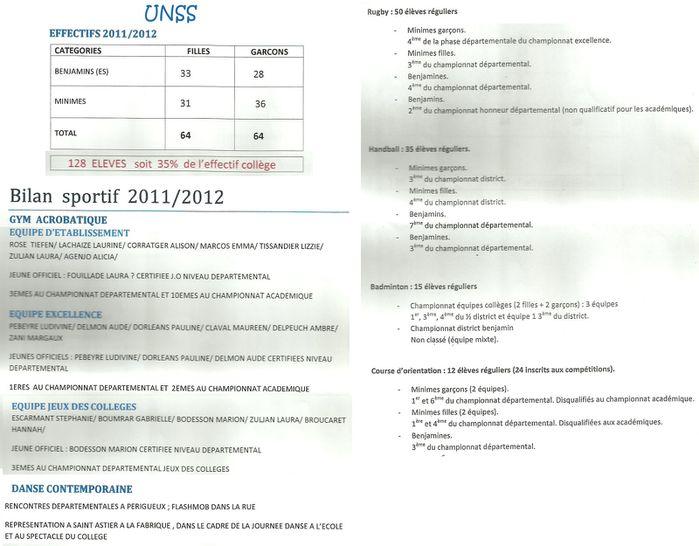 bilan-sportif-unss-2011-12-copie-1
