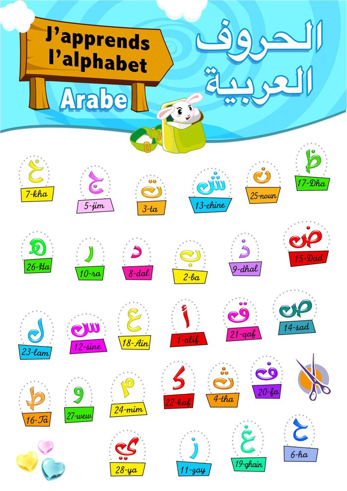Alphabet-arabe-apprentissage-Blog