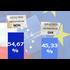 Référendum du 29 mai 2005