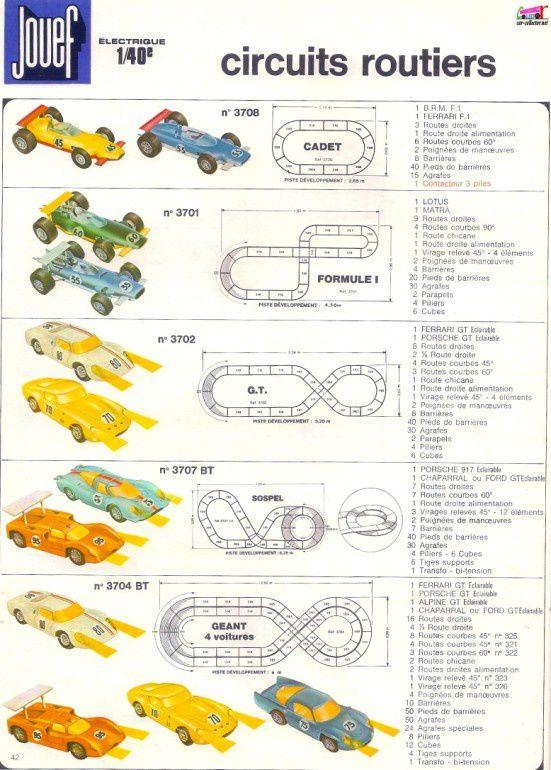 catalogue-jouef-1973-74-p03-circuits-routiers-electriques