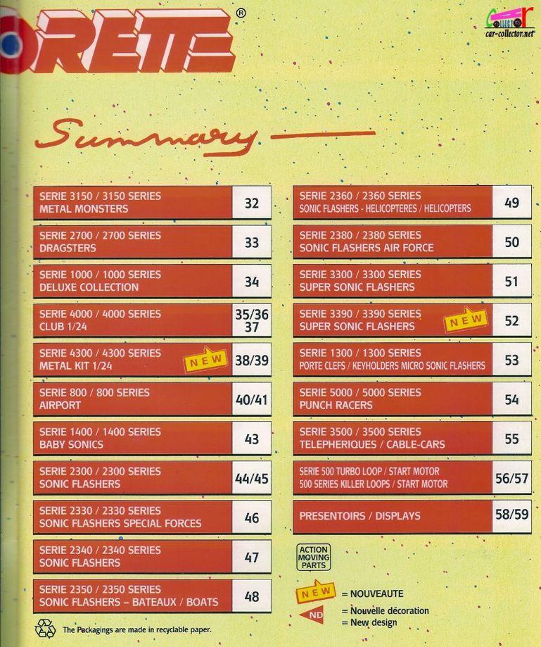 catalogue-majorette-1993-1-sommaire0003