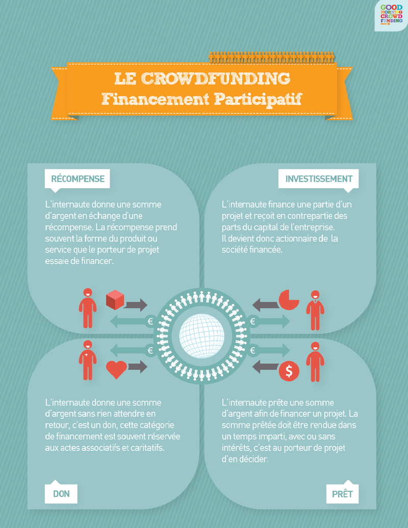 infographie-crowdfunding.png