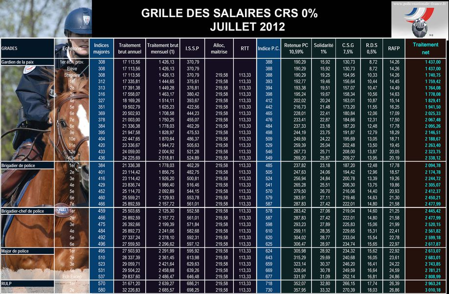Pin police nationale on pinterest - Grille salaire contractuel education nationale ...