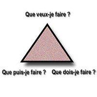 Triangle_ethique.jpg