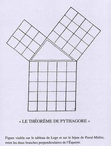 theoreme pythag ouvert