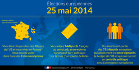elections_europeennes_2014v3bis660_cle8f843a.png