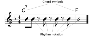 20110607220741!Chord chart
