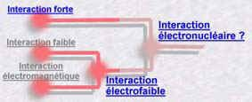 electronucleaire