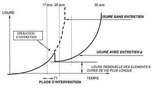 AUGMENTATION-DUREE-DE-VIE.jpg