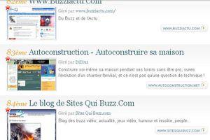 classement-over-blog.JPG