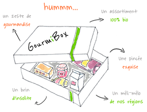 gourmibox-dessin