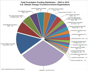 total-foundation-funding-300x243