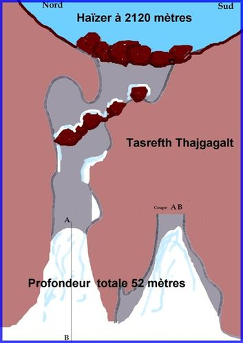Scéma Thasrefth Tajgagalt