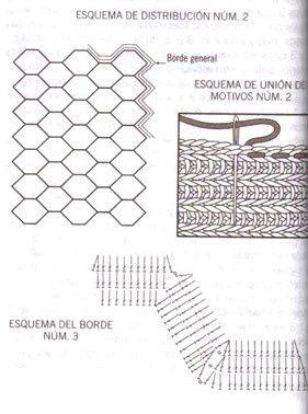 plaid hexagones..,