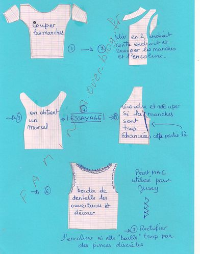 transformation-d-un-tee-shirt-en-marcel-hippy-chic.jpg