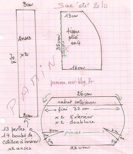 sac-fleuri-ete-2010-anses-perles-en-bois.jpg