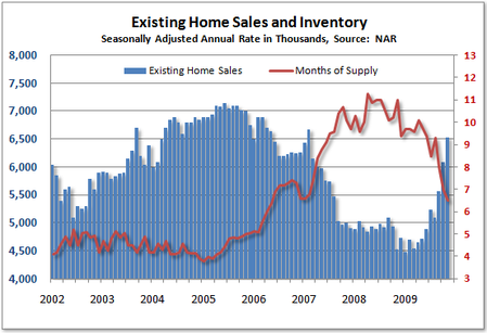 09-12-22 existing home sales
