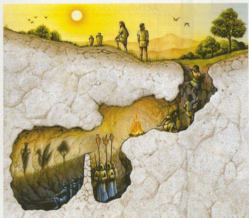 Caverne Platon