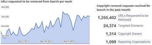 Google_Report-copie-1.png