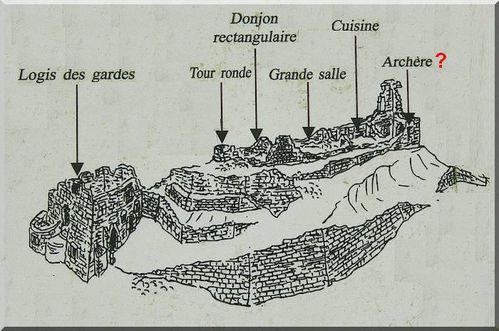 Isère - Montfort - plan en perspective
