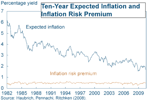 expected-inflation.png