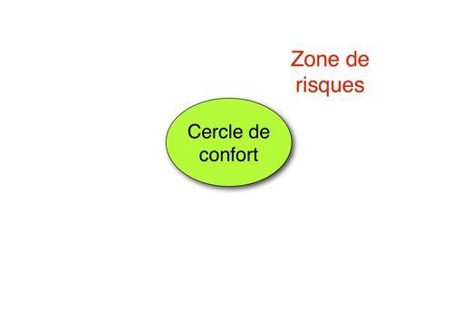 Cercle de confort 10