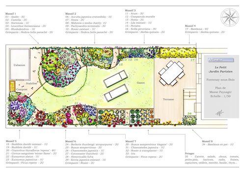 Jardin Parisien Fontenay-sous-Bois Plan Masse Paysager
