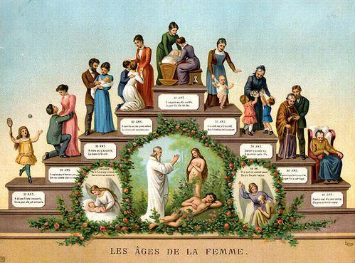 20 LEIBER LES AGES DE LA FEMME EDEN PARIS MTP