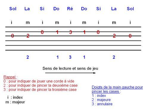Leçon n°4 - Ex n°2
