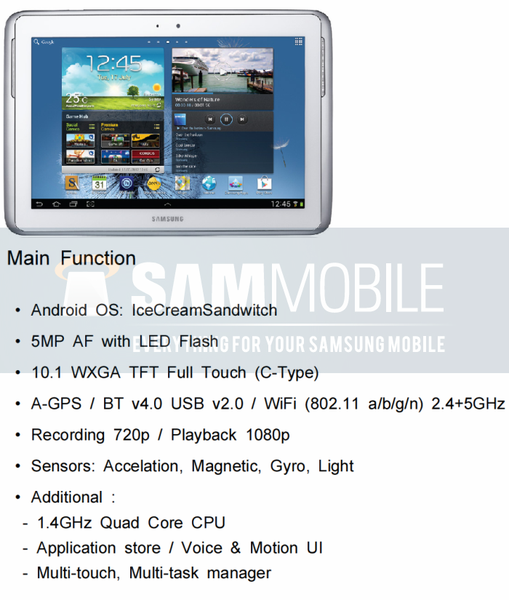 Galaxy-Note-10.1-specifications.png