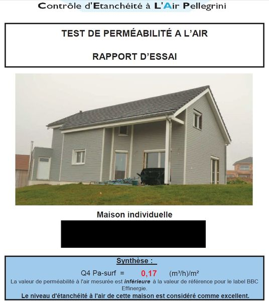 Rapport test