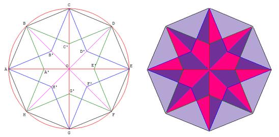 dessin.geometrique.2