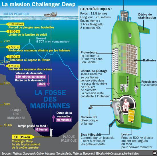 Deep-Sea-Challenge-2.jpg