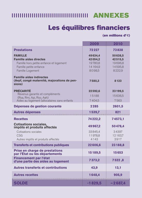 Visu brochure CGT politique familiale 21