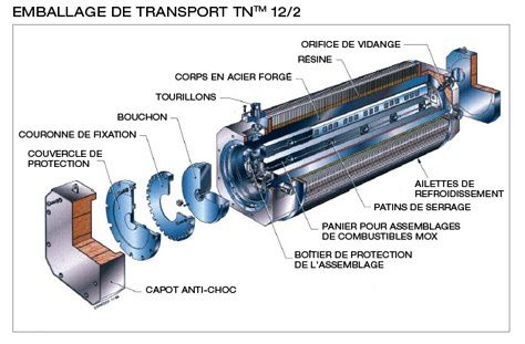 section-1-methode-transport
