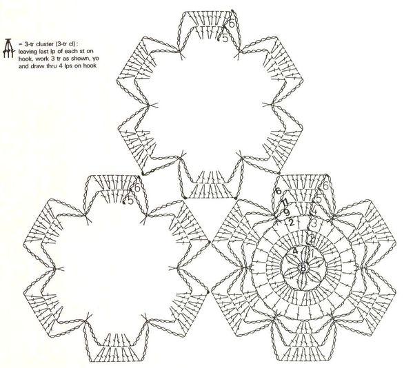 nappe aux hexagones..