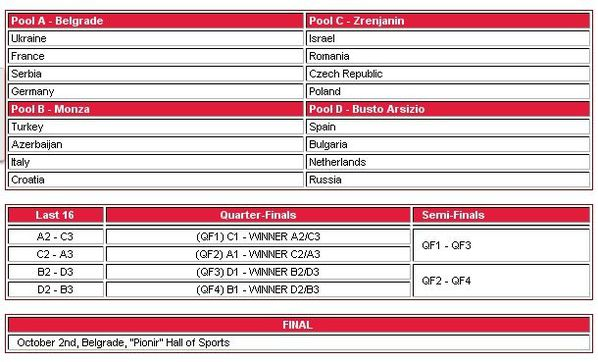 volley femme calendrier