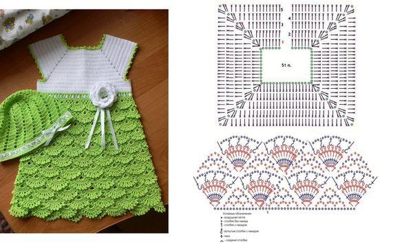 Modele de robe en laine pour bebe gratuit