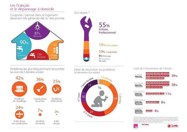 infographie-depannage-maison-domeo.jpg