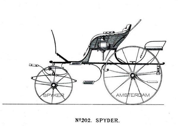 Spyker 48259