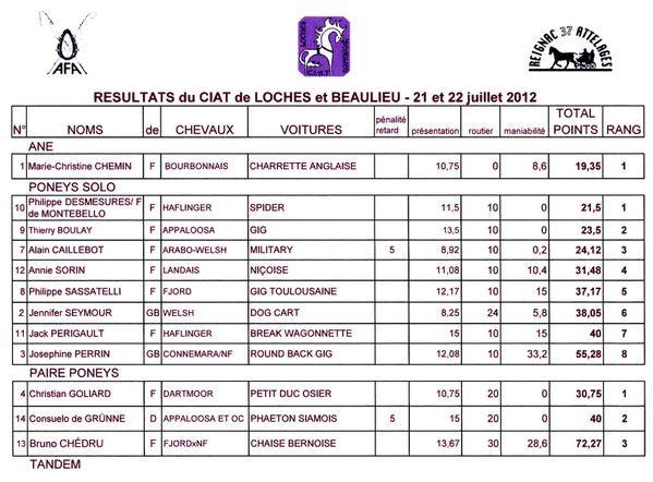 CIAT-Loche-et-Beaulieu-2012-0001.jpg