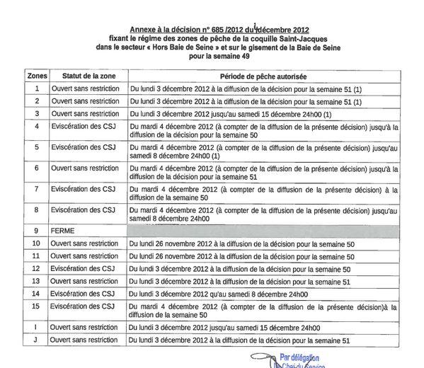 685-2012 04122012-decision regime zones peche CSJ-2