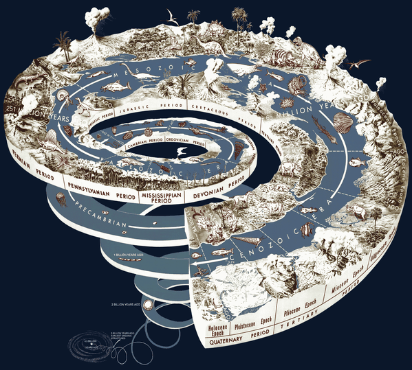 geologicaltimespiral.png