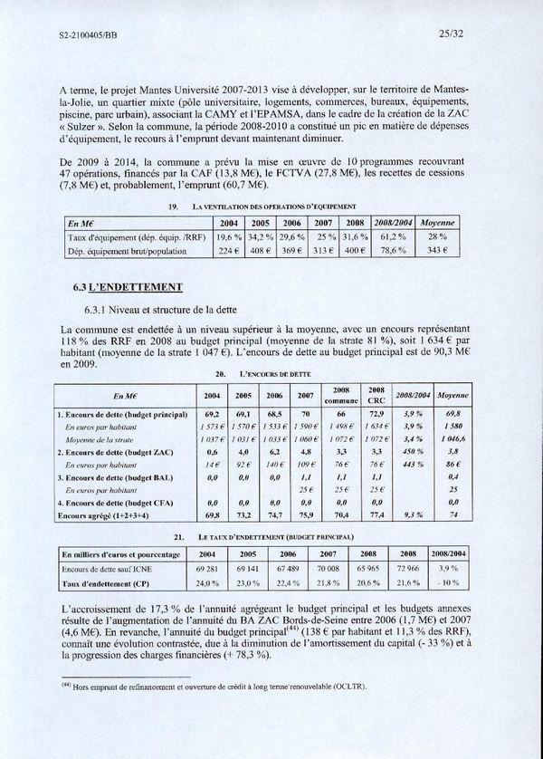 20110419CDCRapport25